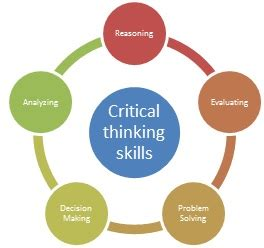 Critical thinking brain exercise
